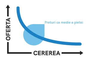 Ofertezi-cu-programul-care-are-preturile-ca-medie-a-pietei-optimized