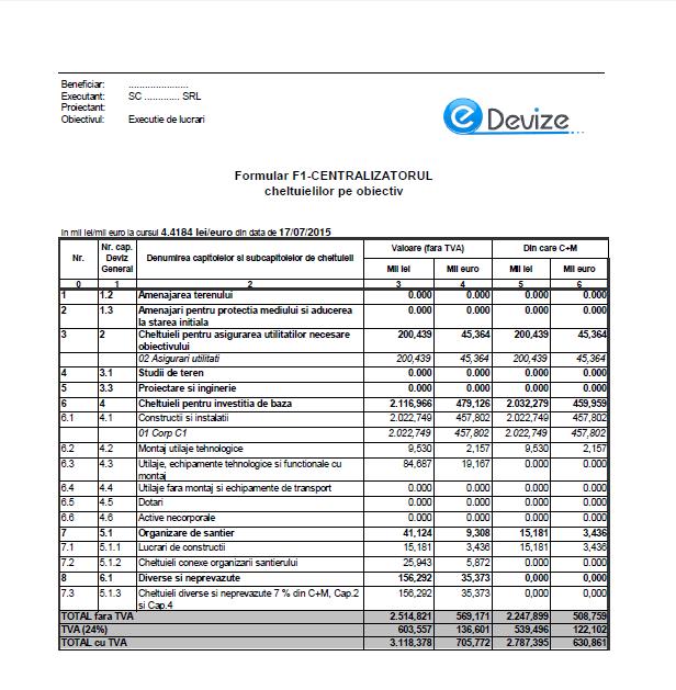 Model de formular F1 - centralizatorul cheltuielilor pe obiectiv